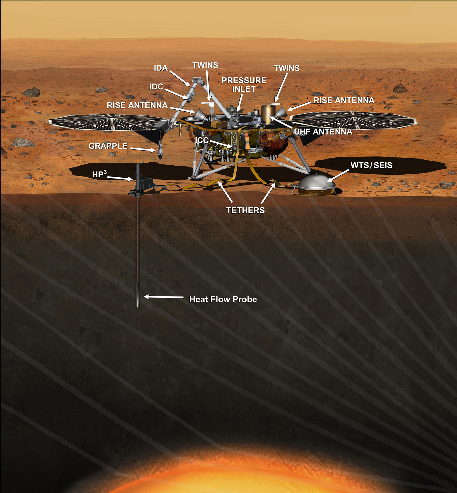 This artist's concept depicts the stationary NASA Mars lander known by the acronym InSight at work studying the interior of Mars.