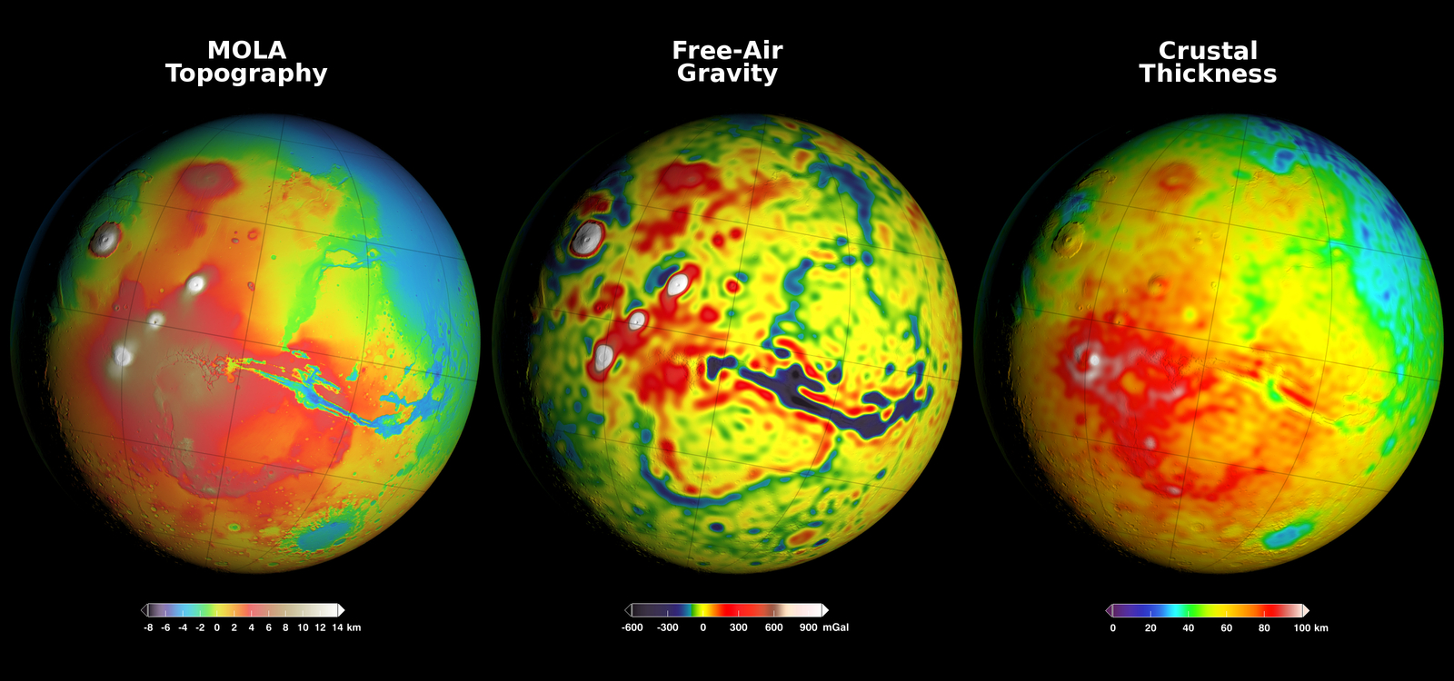 Newly detailed mapping of local variations in Mars' gravitational pull on orbiters (center), combined with topographical mapping of the planet's mountains and valleys (left), yields the best-yet mapping of Mars' crustal thickness (right).
