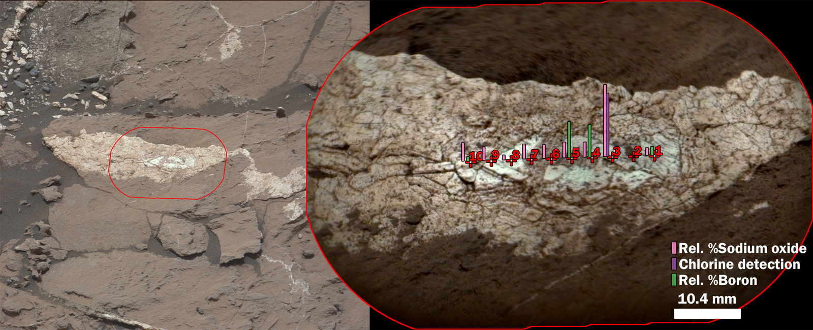 "Examination of a calcium sulfate vein called ""Diyogha"" by the ChemCam instrument on NASA's Curiosity Mars rover found boron, sodium and chlorine. An image from the rover's Mastcam, at left, provides context for the magnified image and composition information from ChemCam, at right."