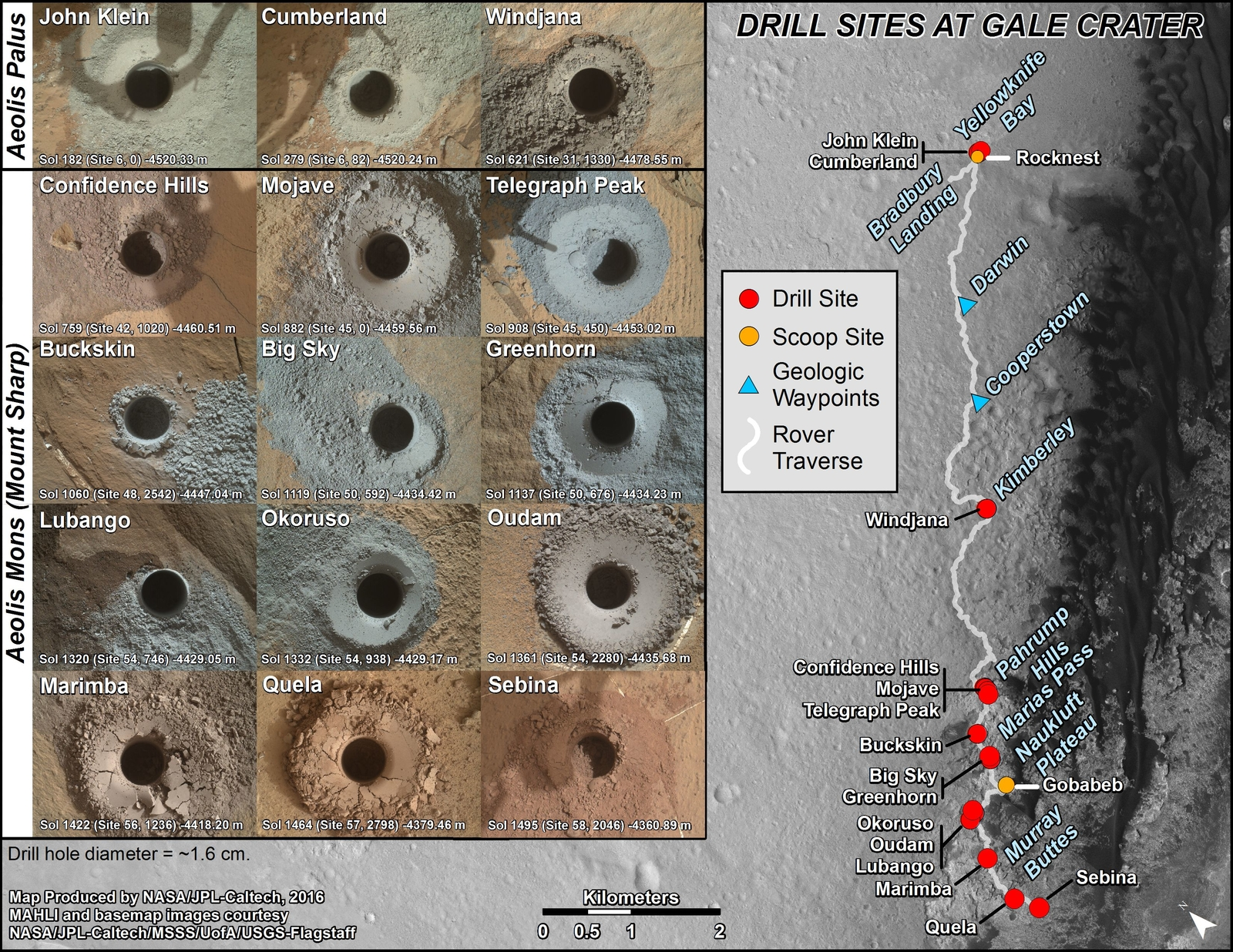 "This graphic maps locations of the sites where NASA's Curiosity Mars rover collected its first 19 rock or soil samples for laboratory analysis inside the vehicle. It also presents images of the drilled holes where 15 rock-powder samples were acquired, most recently at ""Sebina,"" on Oct. 20, 2016."