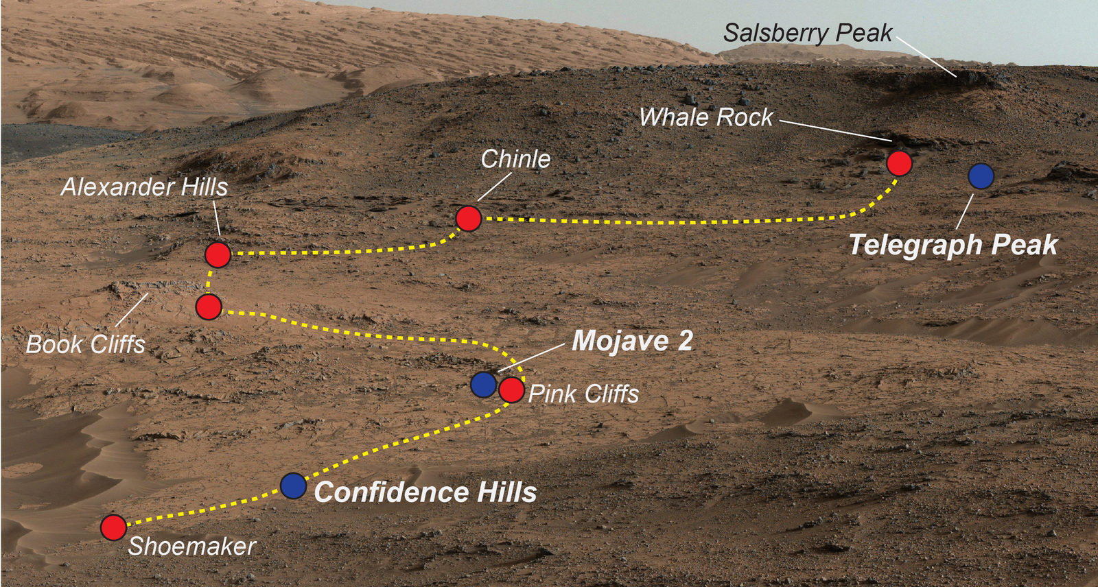 "NASA's Curiosity Mars rover examined a mudstone outcrop area called ""Pahrump Hills"" on lower Mount Sharp, in 2014 and 2015.  This view shows locations of some targets the rover studied there. The blue dots indicate where drilled samples of powdered rock were collected for analysis."