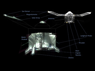 This is an annotated selfie of the MAVEN spacecraft.