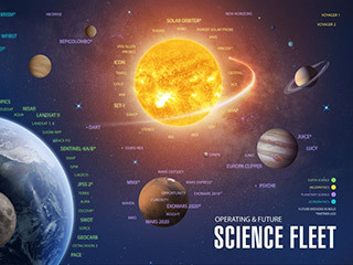 NASA Science missions circle Earth, the Sun, the Moon, Mars and many other destinations within our solar system, including spacecraft that look out even further into our universe. The Science Fleet depicts the scope of NASA's activity and how our missions have traveled throughout the solar system.