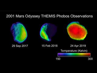 Odyssey's Three Views of Phobos