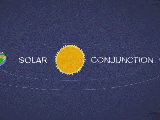 This animation illustrates Mars solar conjunction, a period when Mars is on the opposite side of the Sun from Earth. During this time, the Sun can interrupt radio transmissions to spacecraft on and around the Red Planet.