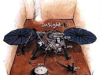 InSight Lander Studying Seismic Activity (Sketch)