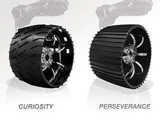 Curiosity's and Perseverance's Wheels