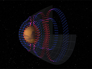 MAVEN Mars Electric Currents