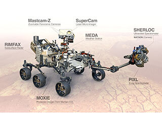 This diagram shows a rover model highlighting the different instruments for NASA's Mars 2020 Perseverance rover mission. Flags from Spain, Norway and Spain are also next to the instruments from those countries.