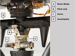 View image for Ingenuity's Upper Swashplate Assembly